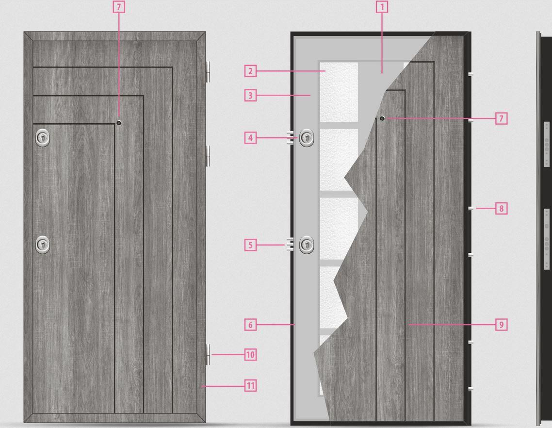 Характеристики на врата T 1002